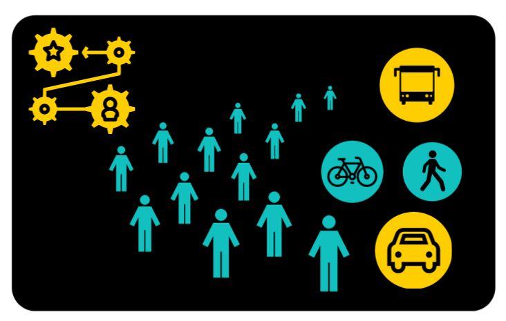 Transportplanering Publikation Region Örebro Län