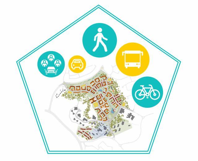 Kronandalen Luleå - Modern stadsdel med ambitiösa mobilitetsmål